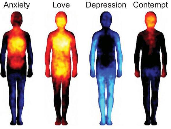 """czujesz-napiecie-i-bol-w-ciele?-poznaj-metode-o-nazwie-""""kod-emocji"""""""